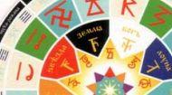 Русь. История Руси. Славянский ведический календарь
